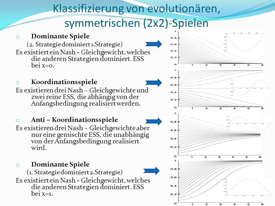 Klassifizierung von evolutionären, symmetrischen (2x2)-Spielen o Dominante Spiele (2.