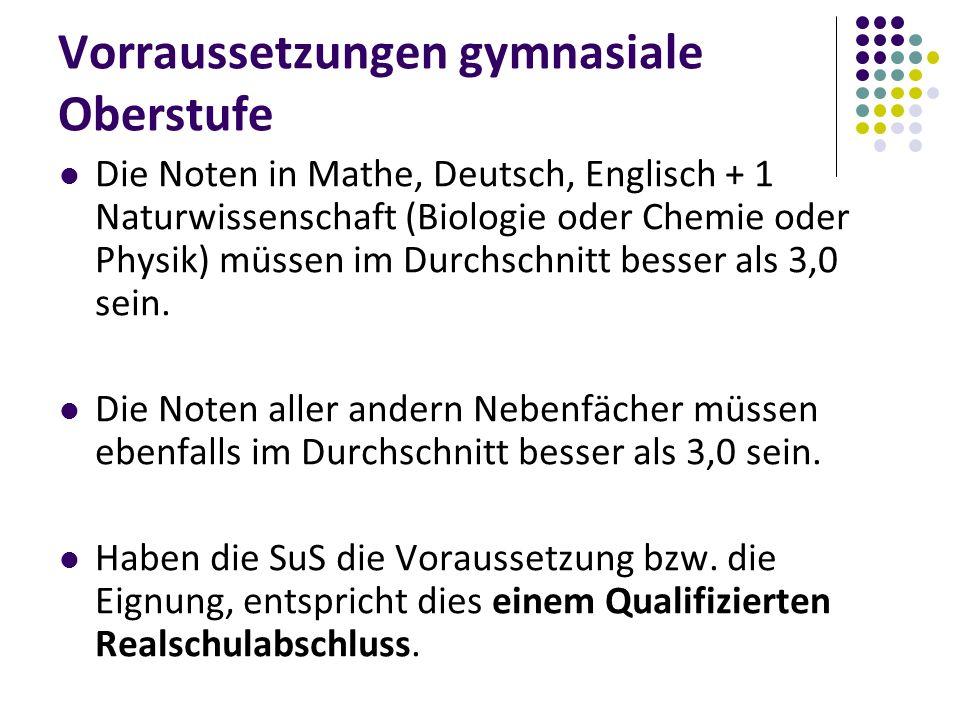 Voraussetzungen Fachoberschule (FOS) Die Noten in den Hauptfächern Mathe, Deutsch und Englisch dürfen nicht schlechter sein als 3,3,4 = schlechtester Fall.