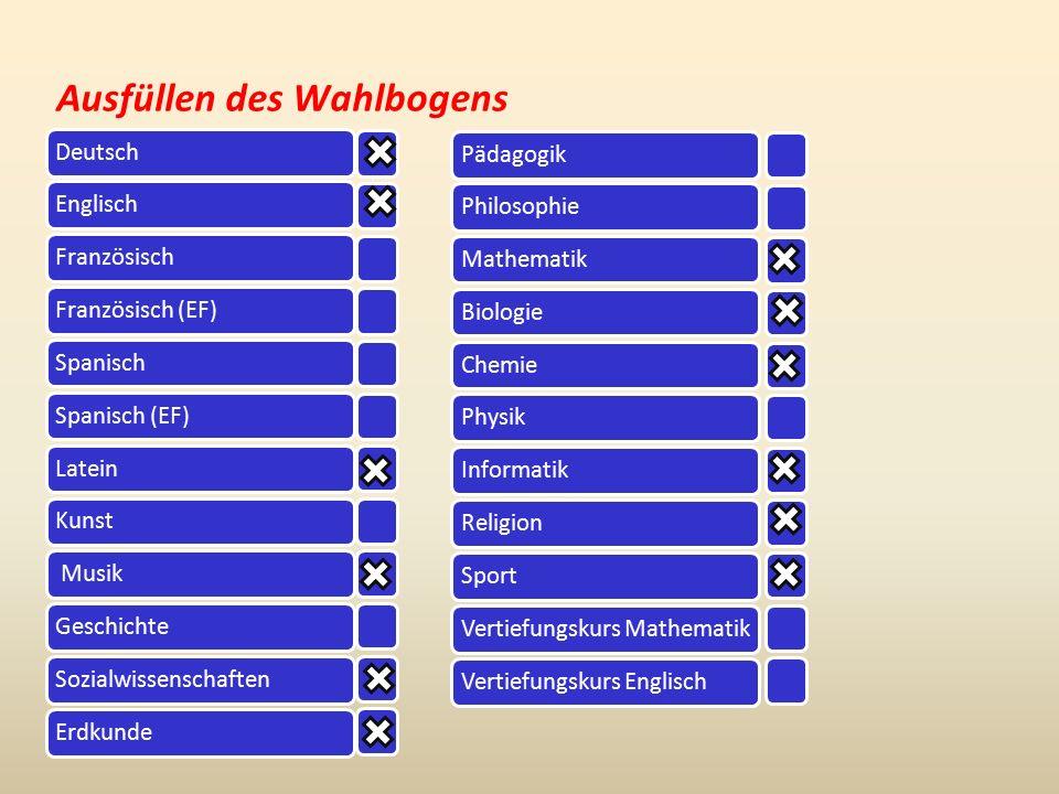 Ausfüllen des Wahlbogens DeutschEnglischFranzösischFranzösisch (EF)SpanischSpanisch (EF)LateinKunst MusikGeschichteSozialwissenschaftenErdkundePädagogikPhilosophieMathematikBiologieChemiePhysikInformatikReligionSportVertiefungskurs MathematikVertiefungskurs Englisch