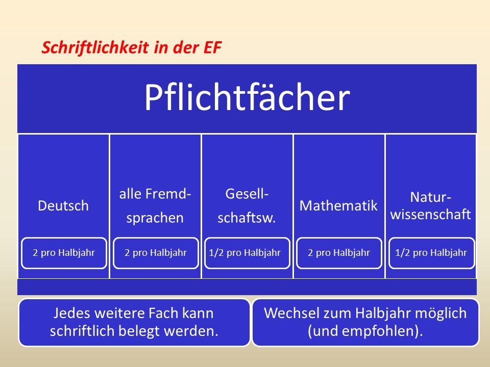 Schriftlichkeit in der EF Pflichtfächer Deutsch alle Fremd- sprachen Gesell- schaftsw.