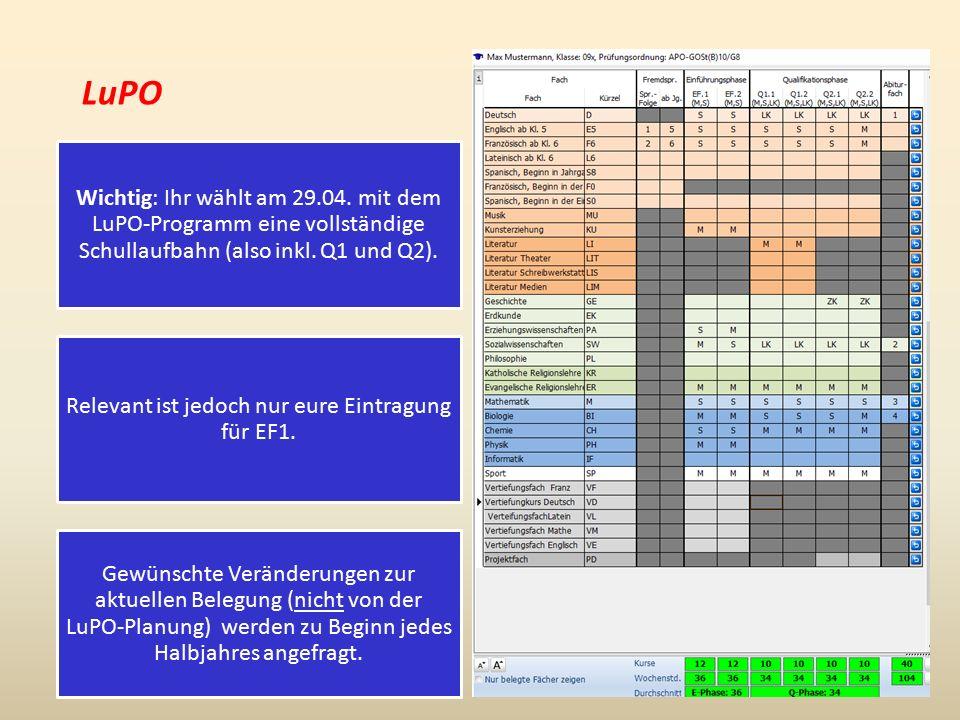LuPO Wichtig: Ihr wählt am 29.04. mit dem LuPO-Programm eine vollständige Schullaufbahn (also inkl.