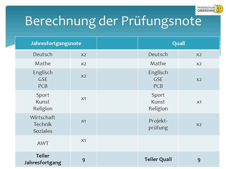 Bestanden ist die Prüfung bis zu einem Gesamtschnitt von 3,05 aus Jahresfortgangsnote und Prüfungsnote im Quali  Bei Nicht-Bestehen der Prüfung Möglichkeit einer mündlichen Nachprüfung in den Fächern Deutsch und/oder Mathematik (Gewichtung schriftlich:mündlich 2:1) Bestehen / Nicht-Bestehen der Prüfung
