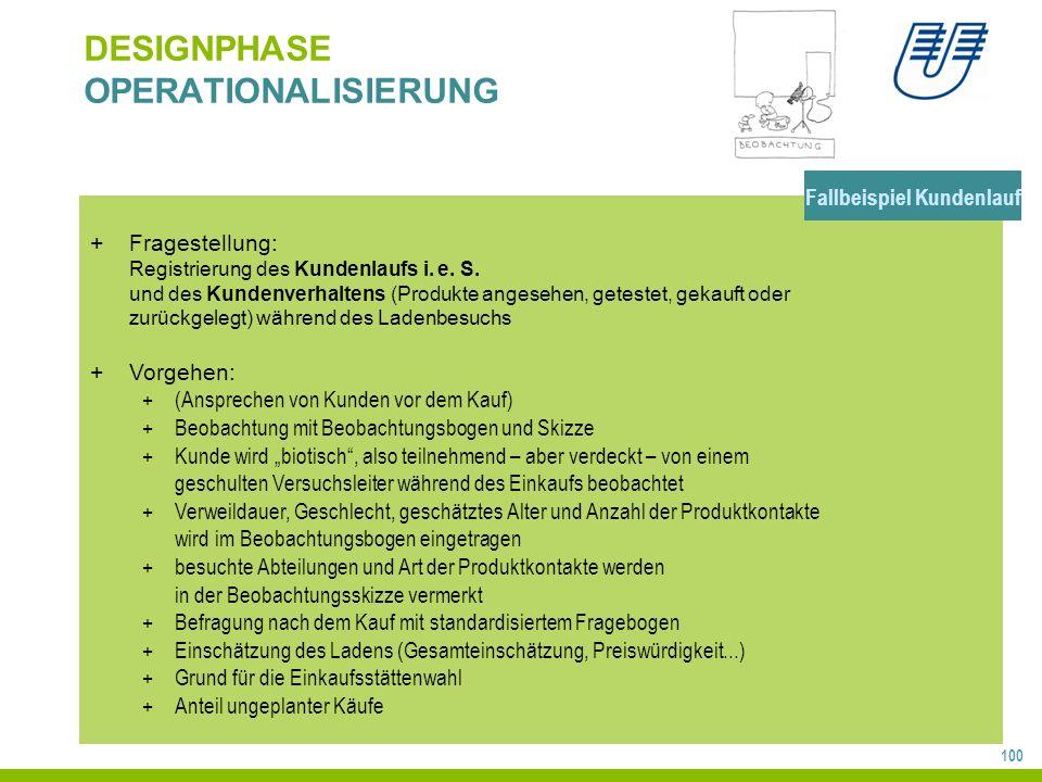 100 DESIGNPHASE OPERATIONALISIERUNG +Fragestellung: Registrierung des Kundenlaufs i. e. S. und des Kundenverhaltens (Produkte angesehen, getestet, gek