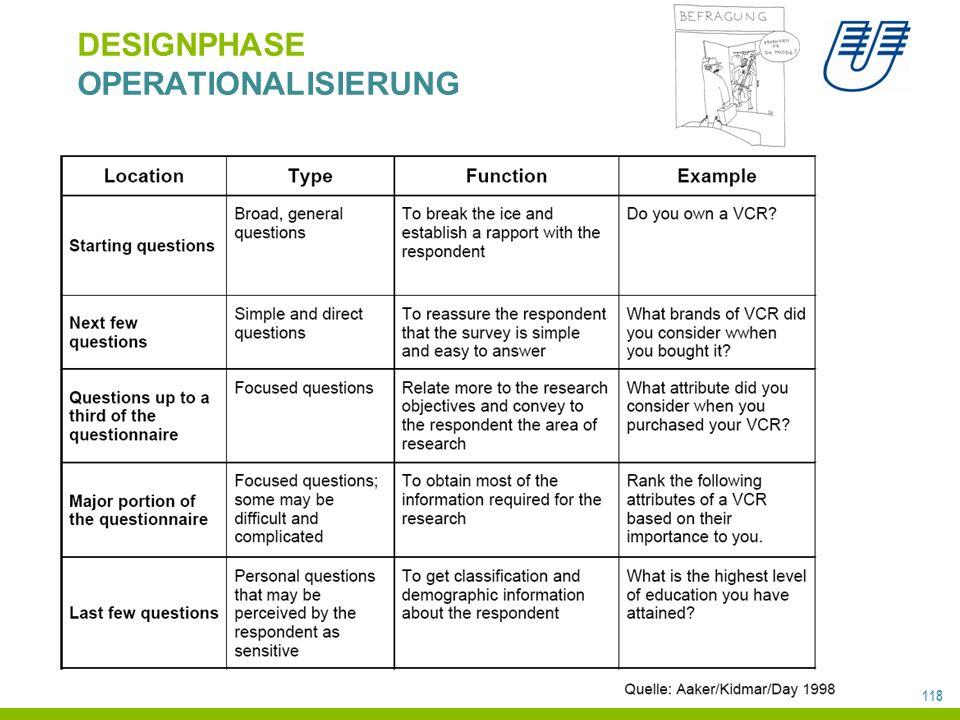 118 DESIGNPHASE OPERATIONALISIERUNG Gestaltung von Fragebögen: Aufbau
