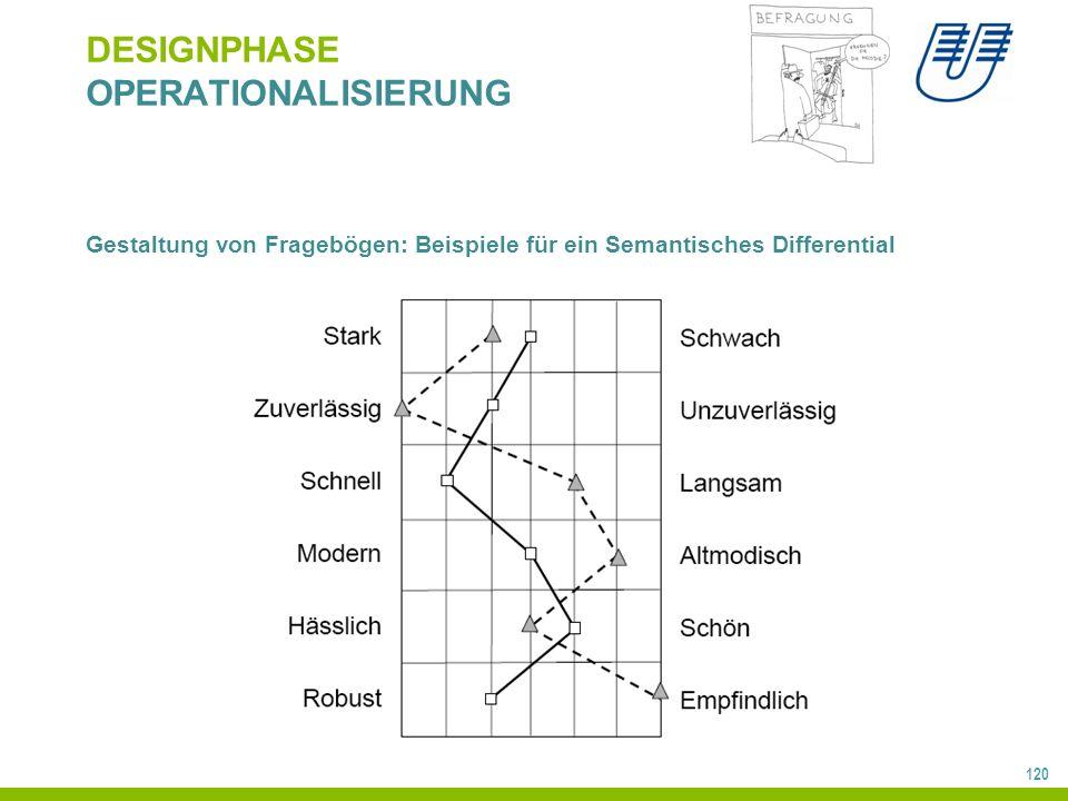 120 DESIGNPHASE OPERATIONALISIERUNG Gestaltung von Fragebögen: Beispiele für ein Semantisches Differential