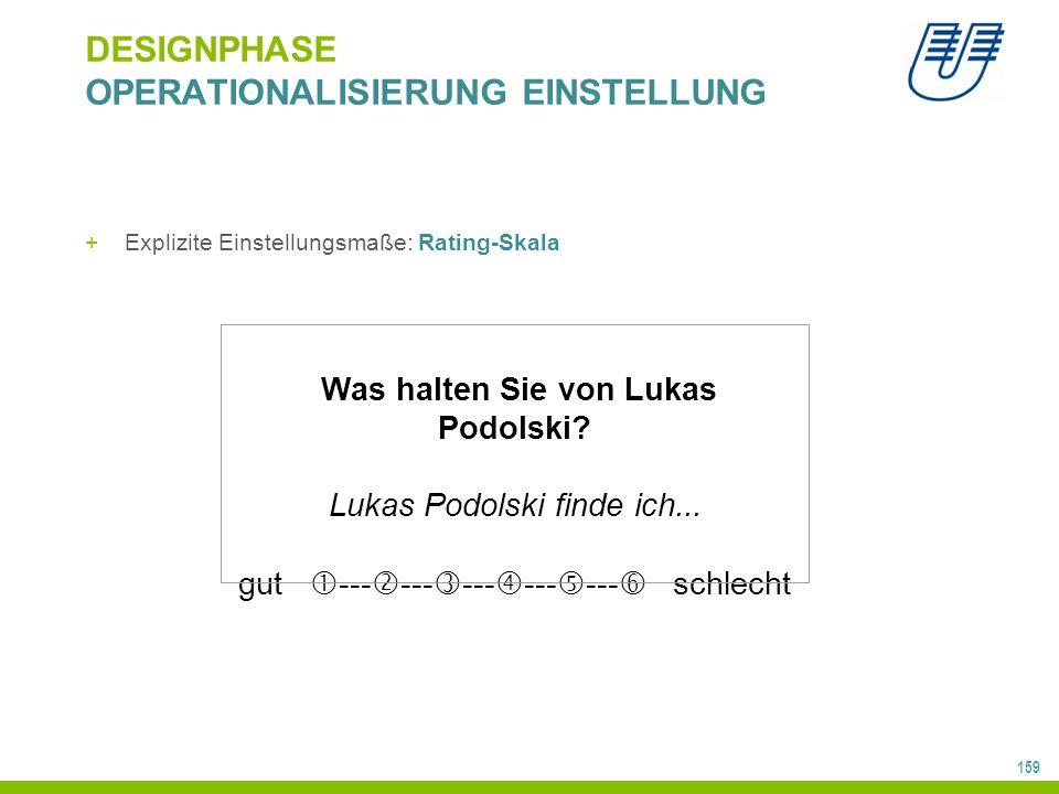 159 DESIGNPHASE OPERATIONALISIERUNG EINSTELLUNG +Explizite Einstellungsmaße: Rating-Skala Was halten Sie von Lukas Podolski? Lukas Podolski finde ich.