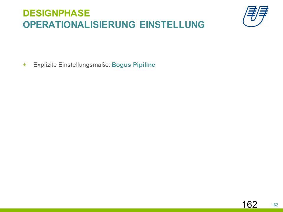 162 DESIGNPHASE OPERATIONALISIERUNG EINSTELLUNG +Explizite Einstellungsmaße: Bogus Pipiline 162