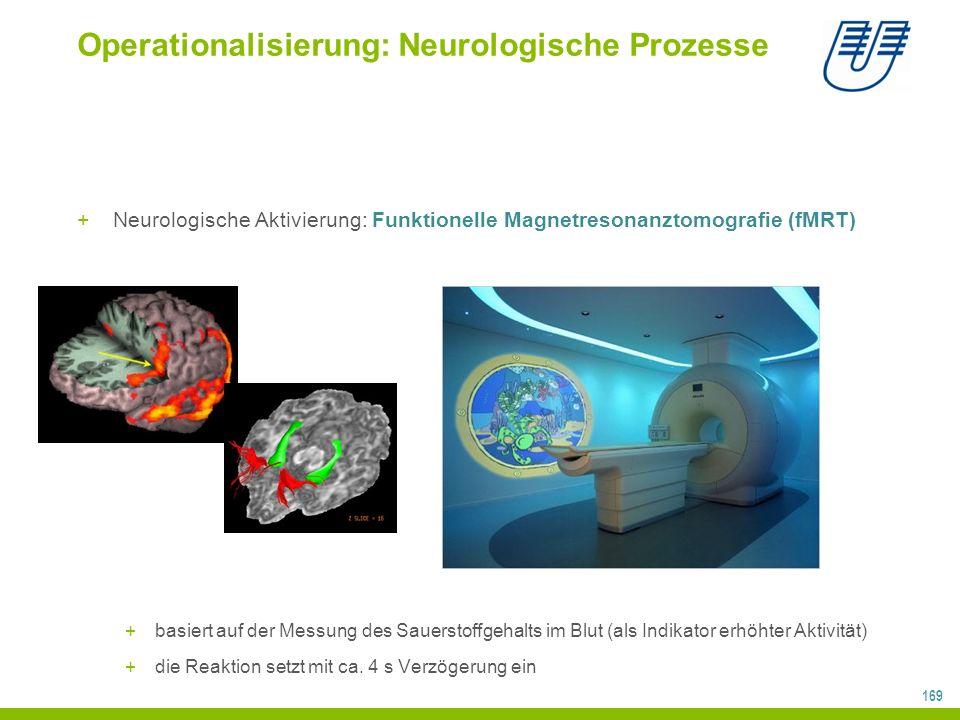 169 Operationalisierung: Neurologische Prozesse +Neurologische Aktivierung: Funktionelle Magnetresonanztomografie (fMRT) +basiert auf der Messung des