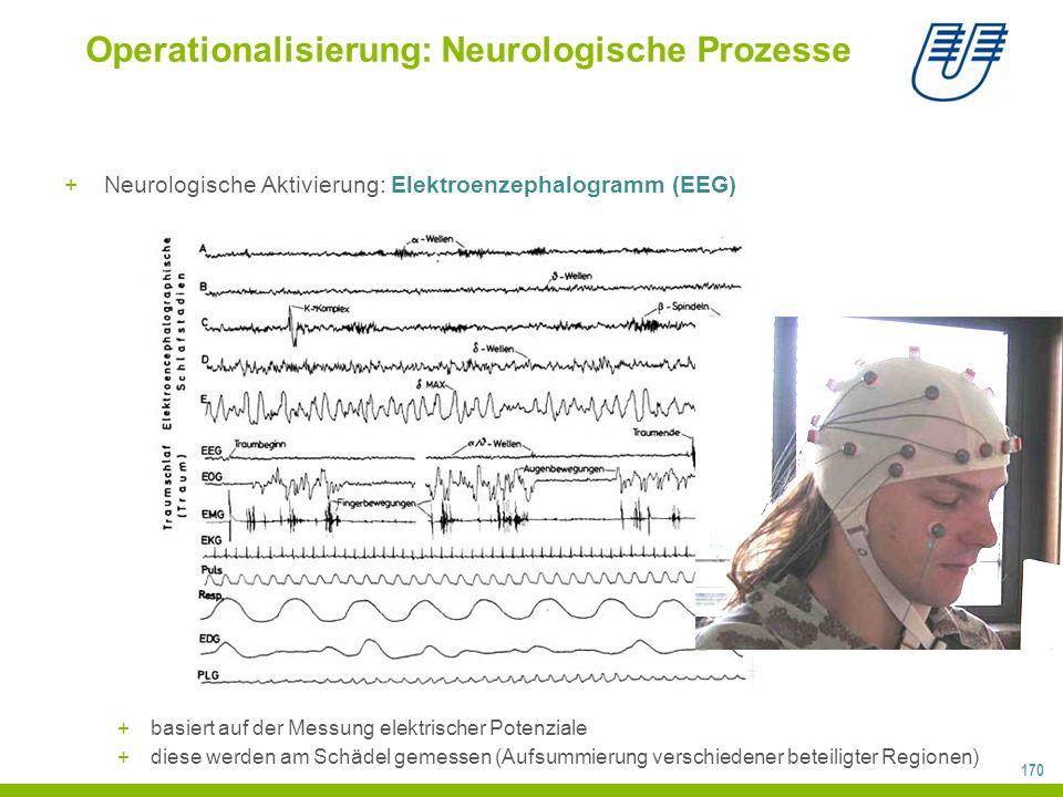 170 Operationalisierung: Neurologische Prozesse +Neurologische Aktivierung: Elektroenzephalogramm (EEG) +basiert auf der Messung elektrischer Potenzia
