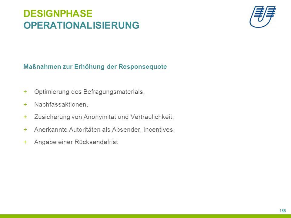 186 DESIGNPHASE OPERATIONALISIERUNG Maßnahmen zur Erhöhung der Responsequote +Optimierung des Befragungsmaterials, +Nachfassaktionen, +Zusicherung von
