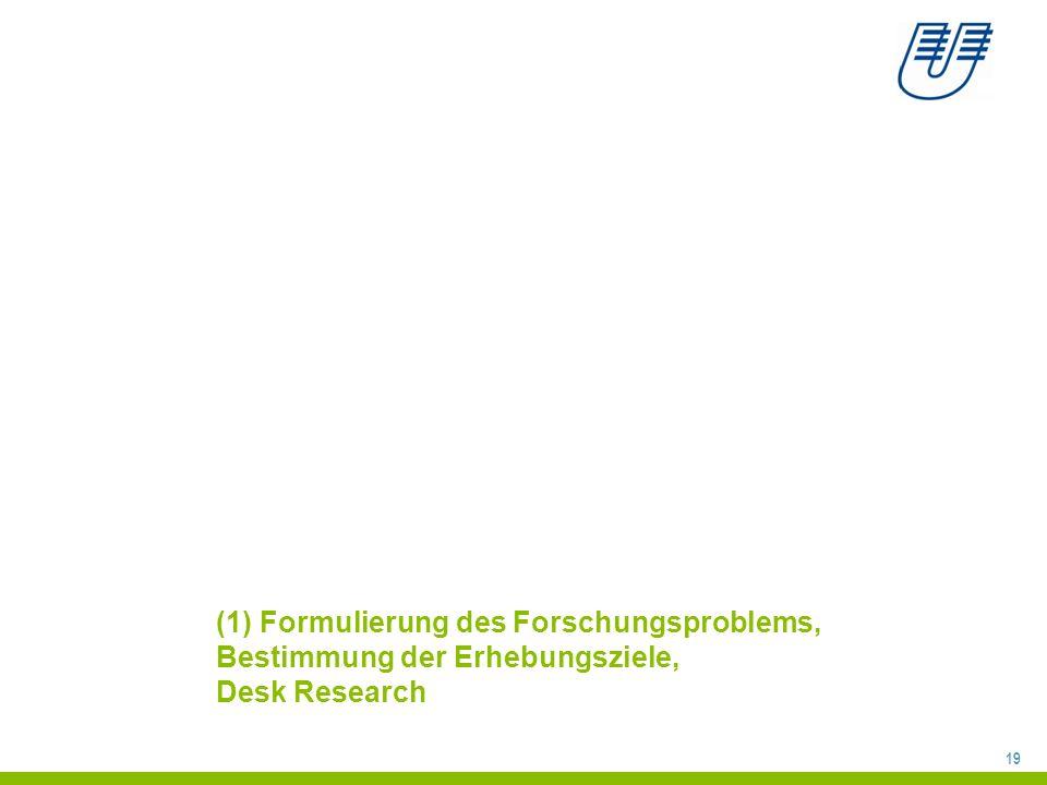 19 (1) Formulierung des Forschungsproblems, Bestimmung der Erhebungsziele, Desk Research