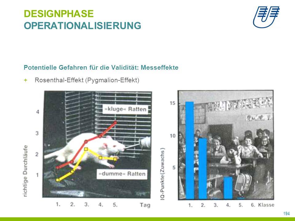 194 DESIGNPHASE OPERATIONALISIERUNG Potentielle Gefahren für die Validität: Messeffekte +Rosenthal-Effekt (Pygmalion-Effekt)