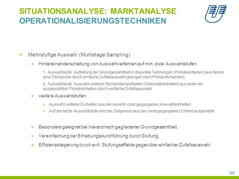 205 SITUATIONSANALYSE: MARKTANALYSE OPERATIONALISIERUNGSTECHNIKEN +Mehrstufige Auswahl (Multistage Sampling) +Hintereinanderschaltung von Auswahlverfa