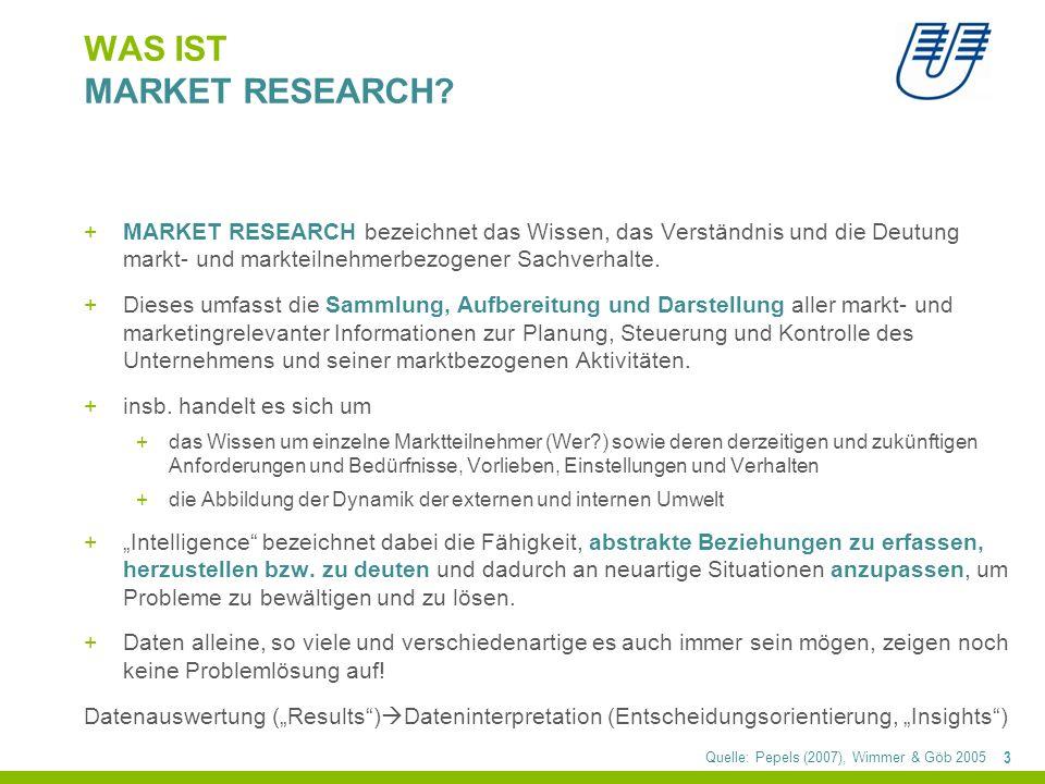 134 DESIGNPHASE OPERATIONALISIERUNG Gestaltung von Fragebögen: Formulierung der Items +Symmetrie der Antwortvorgaben Wie gut/schlecht gefällt Ihnen Bamberg.