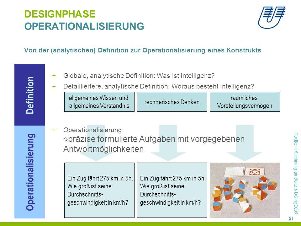 91 DESIGNPHASE OPERATIONALISIERUNG Von der (analytischen) Definition zur Operationalisierung eines Konstrukts +Globale, analytische Definition: Was is