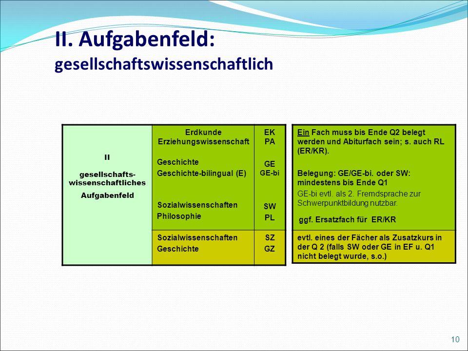 II. Aufgabenfeld: gesellschaftswissenschaftlich 10 II gesellschafts- wissenschaftliches Aufgabenfeld Ein Fach muss bis Ende Q2 belegt werden und Abitu