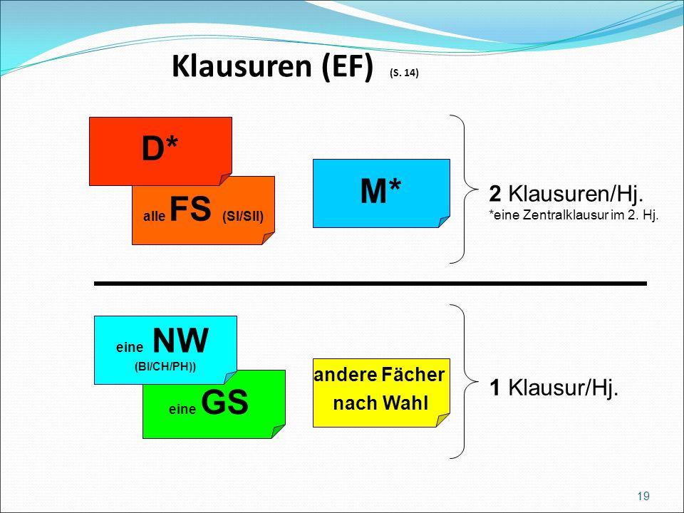 19 Klausuren (EF) (S. 14) alle FS (SI/SII) D* M* eine GS 2 Klausuren/Hj.