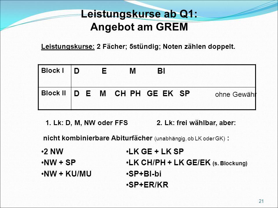 21 Leistungskurse ab Q1: Angebot am GREM Block I DEMBI Block II D E M CH PH GE EK SP nicht kombinierbare Abiturfächer (unabhängig, ob LK oder GK) : ohne Gewähr 2 NW NW + SP NW + KU/MU LK GE + LK SP LK CH/PH + LK GE/EK (s.