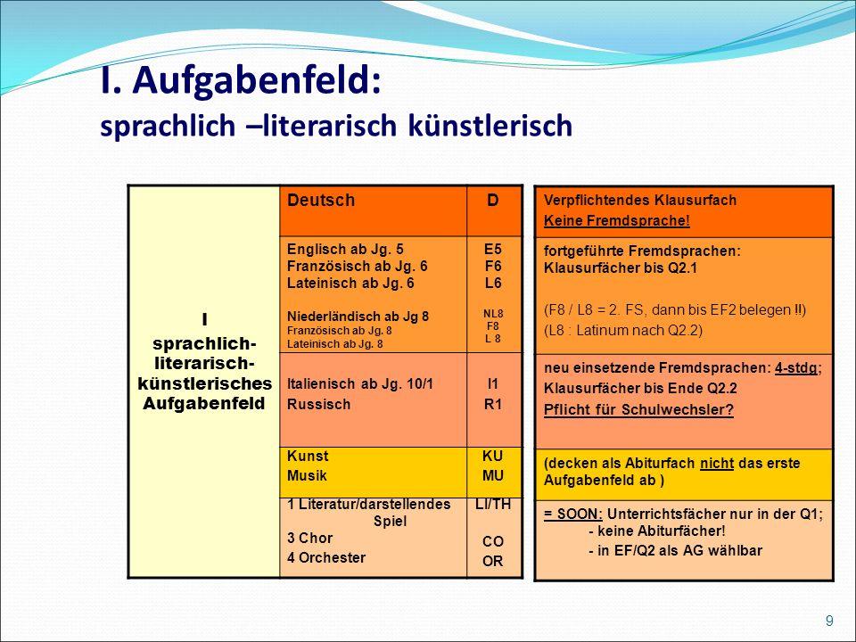 I. Aufgabenfeld: sprachlich –literarisch künstlerisch 9 I sprachlich- literarisch- künstlerisches Aufgabenfeld Verpflichtendes Klausurfach Keine Fremd