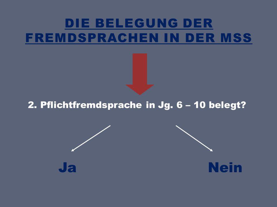 DIE BELEGUNG DER FREMDSPRACHEN IN DER MSS 56 - 10111213 1.