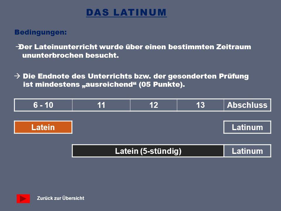 6 - 10111213Abschluss DAS LATINUM Bedingungen: LateinLatinum Latein (5-stündig)Latinum  Der Lateinunterricht wurde über einen bestimmten Zeitraum ununterbrochen besucht.