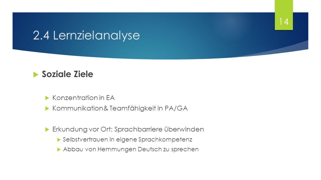  Soziale Ziele  Konzentration in EA  Kommunikation& Teamfähigkeit in PA/GA  Erkundung vor Ort: Sprachbarriere überwinden  Selbstvertrauen in eigene Sprachkompetenz  Abbau von Hemmungen Deutsch zu sprechen 14 2.4 Lernzielanalyse