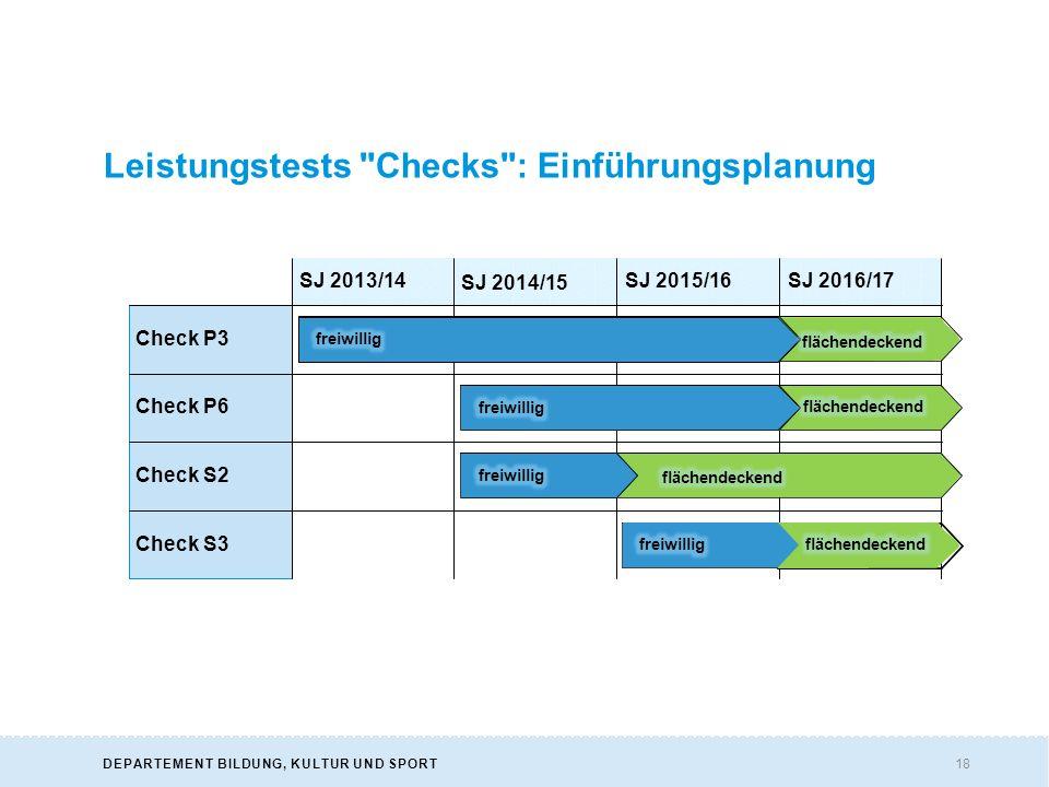 18DEPARTEMENT BILDUNG, KULTUR UND SPORT Check P6 Check S2 Check S3 SJ 2015/16SJ 2016/17 Check P3 Leistungstests Checks : Einführungsplanung SJ 2013/14 SJ 2014/15