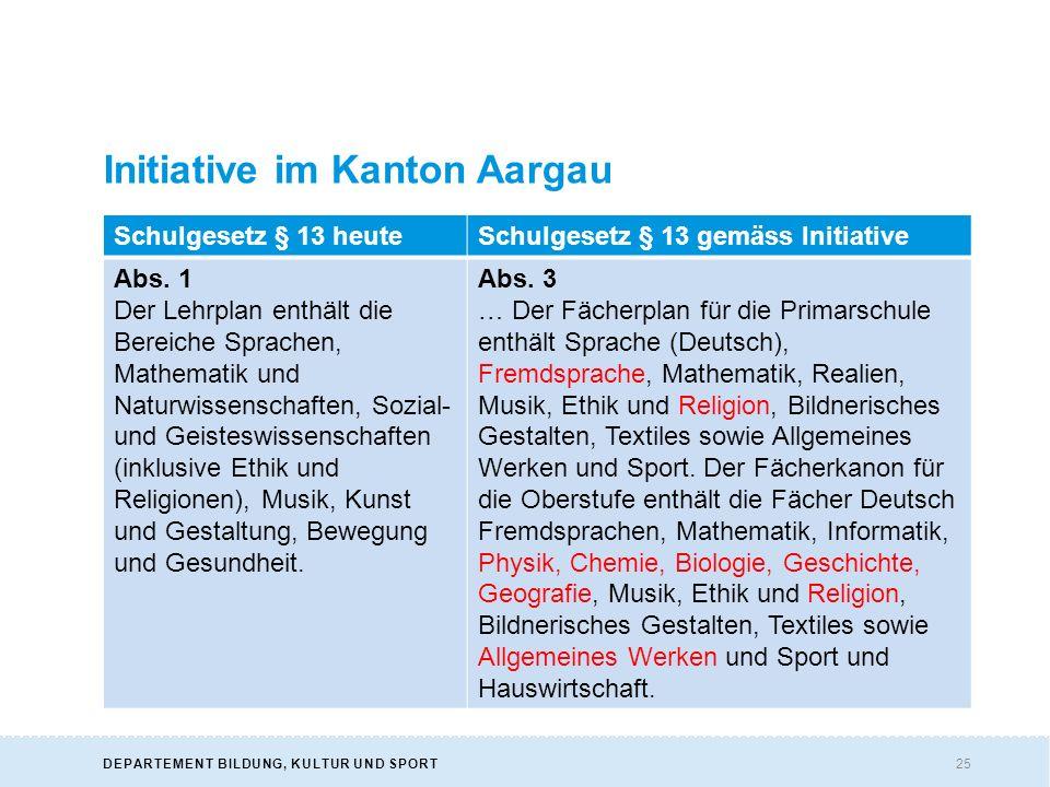25DEPARTEMENT BILDUNG, KULTUR UND SPORT Initiative im Kanton Aargau Schulgesetz § 13 heuteSchulgesetz § 13 gemäss Initiative Abs.
