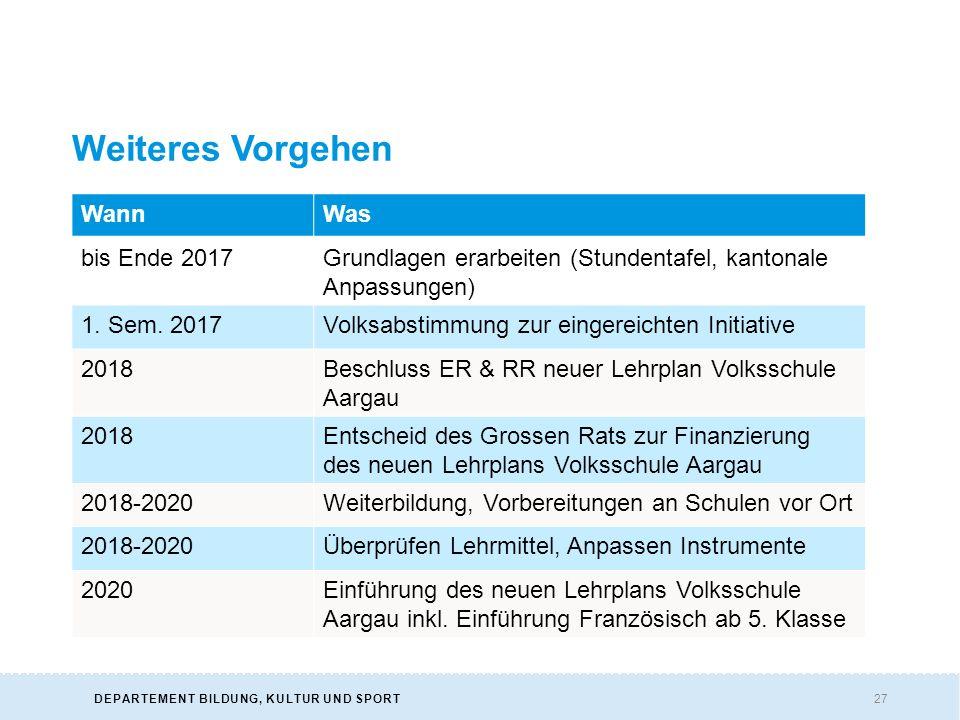 27DEPARTEMENT BILDUNG, KULTUR UND SPORT Weiteres Vorgehen WannWas bis Ende 2017Grundlagen erarbeiten (Stundentafel, kantonale Anpassungen) 1.