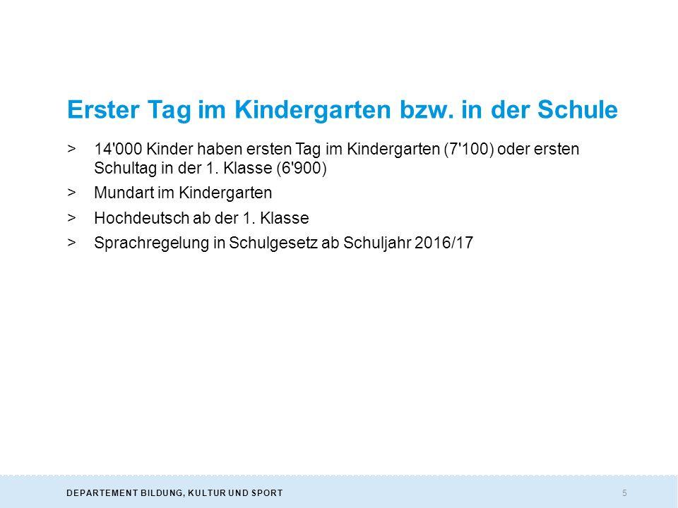 5DEPARTEMENT BILDUNG, KULTUR UND SPORT Erster Tag im Kindergarten bzw.