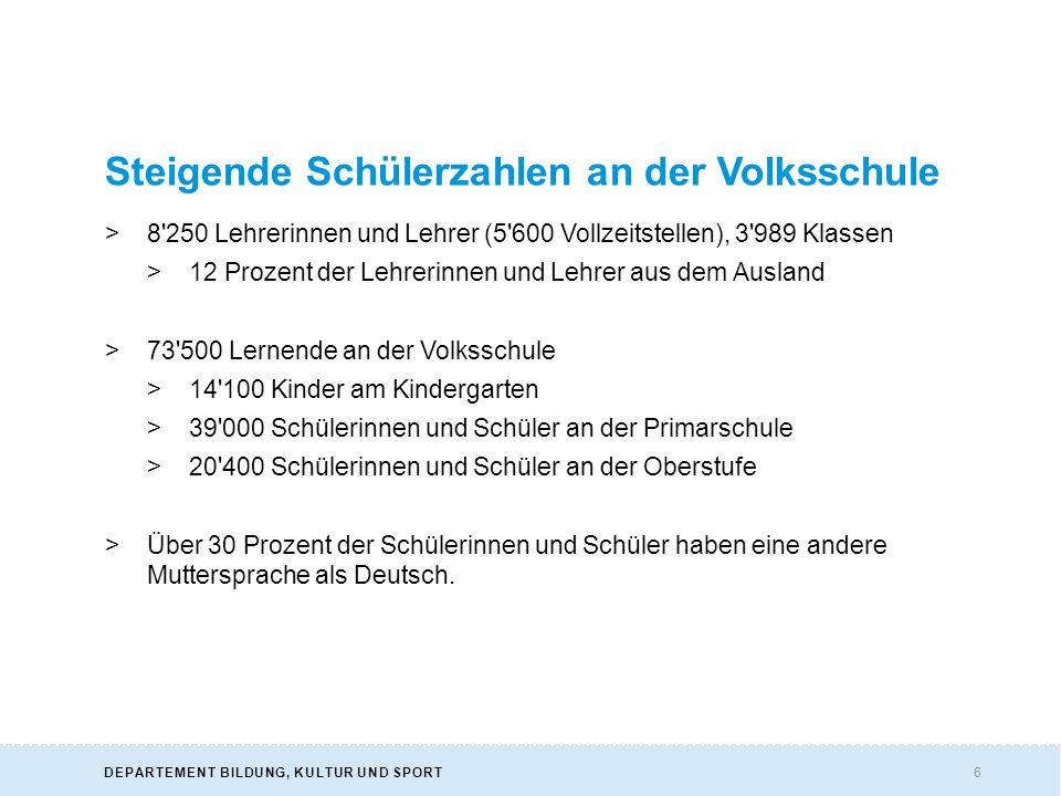 17DEPARTEMENT BILDUNG, KULTUR UND SPORT 3. Weitere Entwicklungen an der Volksschule
