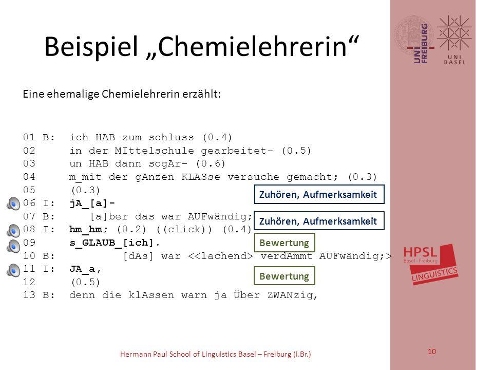 Hermann Paul School of Linguistics Basel – Freiburg (i.Br.) Aufgabenstellung: 1)Klassifizieren Sie die verschiedenen Hörersignale, die sie im Trainingskorpus finden.