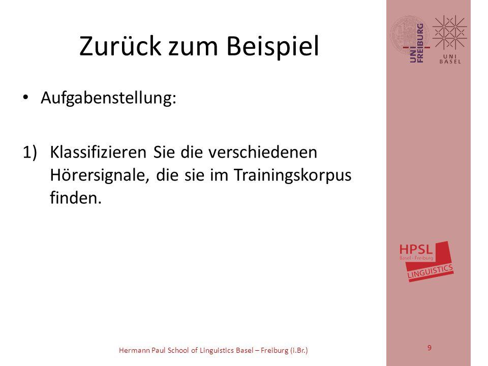 Hermann Paul School of Linguistics Basel – Freiburg (i.Br.) mit verschiedenen Sprachen und Gesprächssituationen aus verschiedenen Quellen auf einer Plattform: © Daniel Alcón Ein Lernkorpus muss her.
