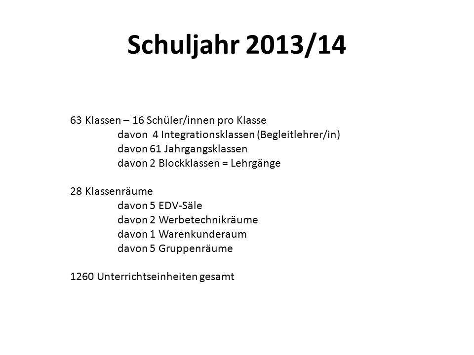 Schuljahr 2013/14 63 Klassen – 16 Schüler/innen pro Klasse davon 4 Integrationsklassen (Begleitlehrer/in) davon 61 Jahrgangsklassen davon 2 Blockklass