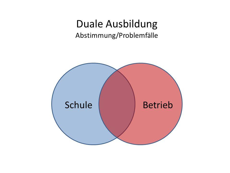 Duale Ausbildung Abstimmung/Problemfälle Schule Betrieb