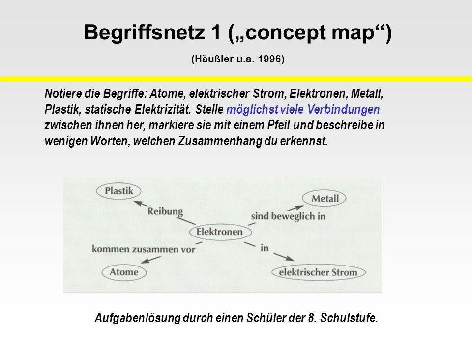 """Begriffsnetz 1 (""""concept map ) (Häußler u.a."""