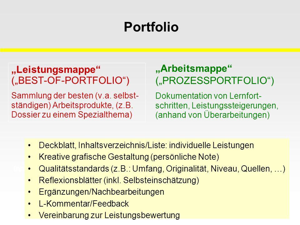 """Portfolio """"Leistungsmappe (""""BEST-OF-PORTFOLIO ) Sammlung der besten (v.a."""
