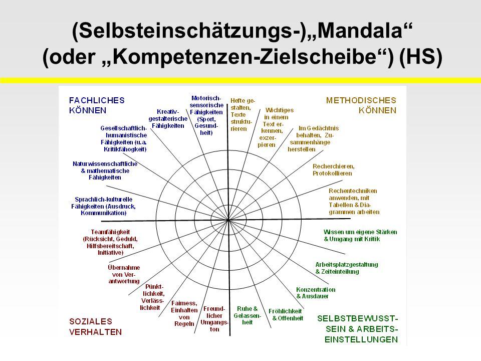 "(Selbsteinschätzungs-)""Mandala (oder ""Kompetenzen-Zielscheibe ) (HS)"