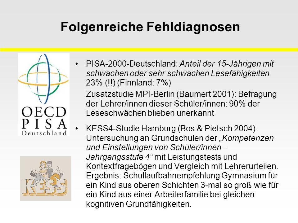 """Folgenreiche Fehldiagnosen PISA-2000-Deutschland: Anteil der 15-Jährigen mit schwachen oder sehr schwachen Lesefähigkeiten 23% (!!) (Finnland: 7%) Zusatzstudie MPI-Berlin (Baumert 2001): Befragung der Lehrer/innen dieser Schüler/innen: 90% der Leseschwächen blieben unerkannt KESS4-Studie Hamburg (Bos & Pietsch 2004): Untersuchung an Grundschulen der """"Kompetenzen und Einstellungen von Schüler/innen – Jahrgangsstufe 4 mit Leistungstests und Kontextfragebögen und Vergleich mit Lehrerurteilen."""