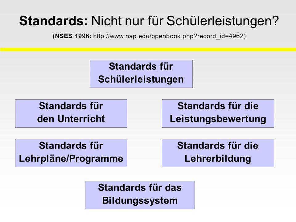 Standards: Nicht nur für Schülerleistungen.