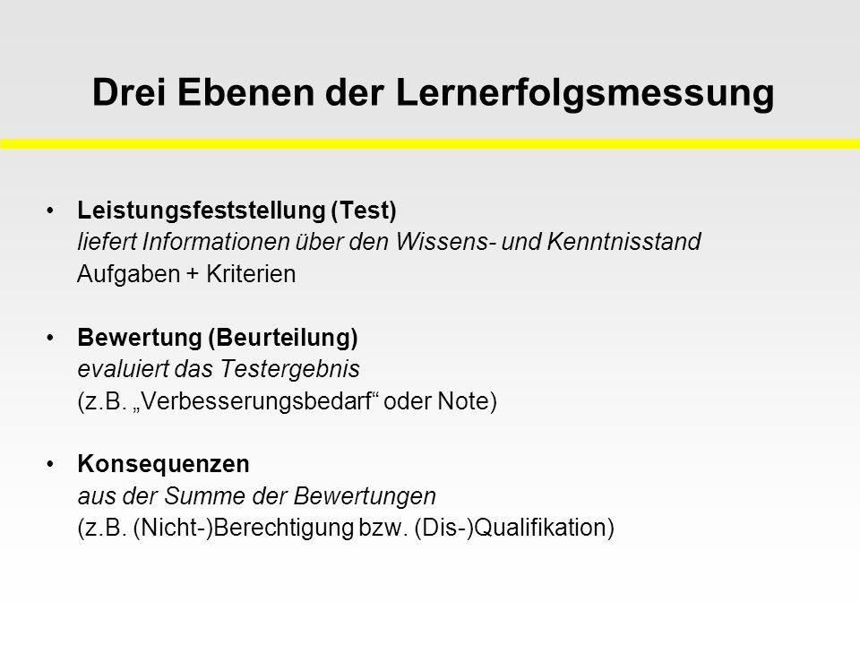Drei Ebenen der Lernerfolgsmessung Leistungsfeststellung (Test) liefert Informationen über den Wissens- und Kenntnisstand Aufgaben + Kriterien Bewertung (Beurteilung) evaluiert das Testergebnis (z.B.