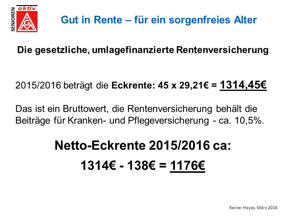 Gut in Rente – für ein sorgenfreies Alter Die gesetzliche, umlagefinanzierte Rentenversicherung 2015/2016 beträgt die Eckrente: 45 x 29,21€ = 1314,45€ Das ist ein Bruttowert, die Rentenversicherung behält die Beiträge für Kranken- und Pflegeversicherung - ca.