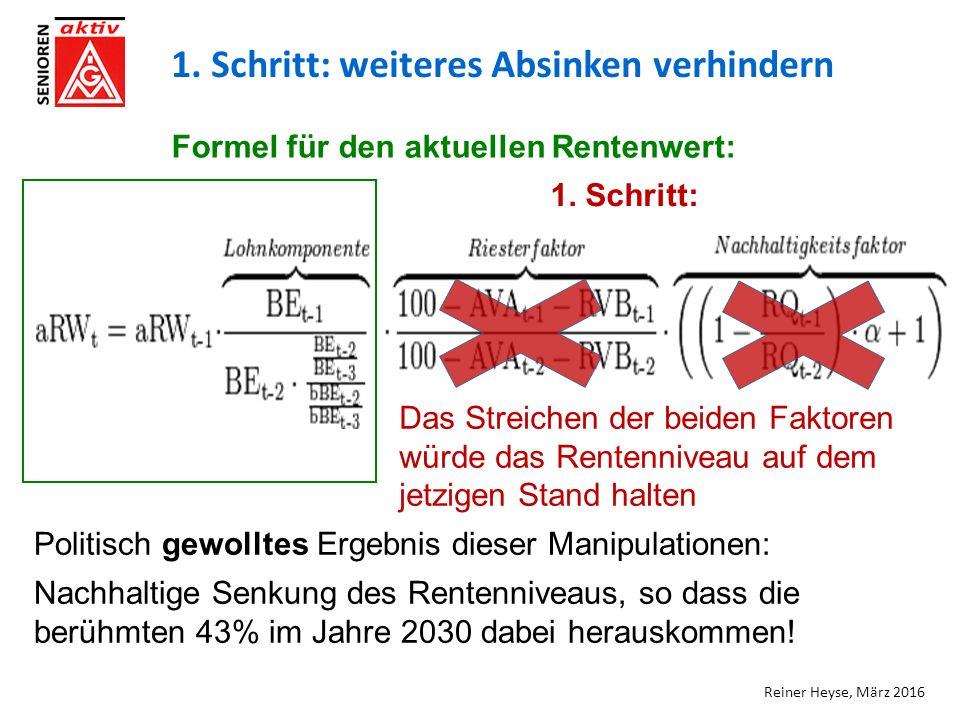 1. Schritt: weiteres Absinken verhindern Formel für den aktuellen Rentenwert: Politisch gewolltes Ergebnis dieser Manipulationen: Nachhaltige Senkung