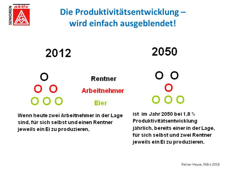 Reiner Heyse, März 2016 Die Produktivitätsentwicklung – wird einfach ausgeblendet!