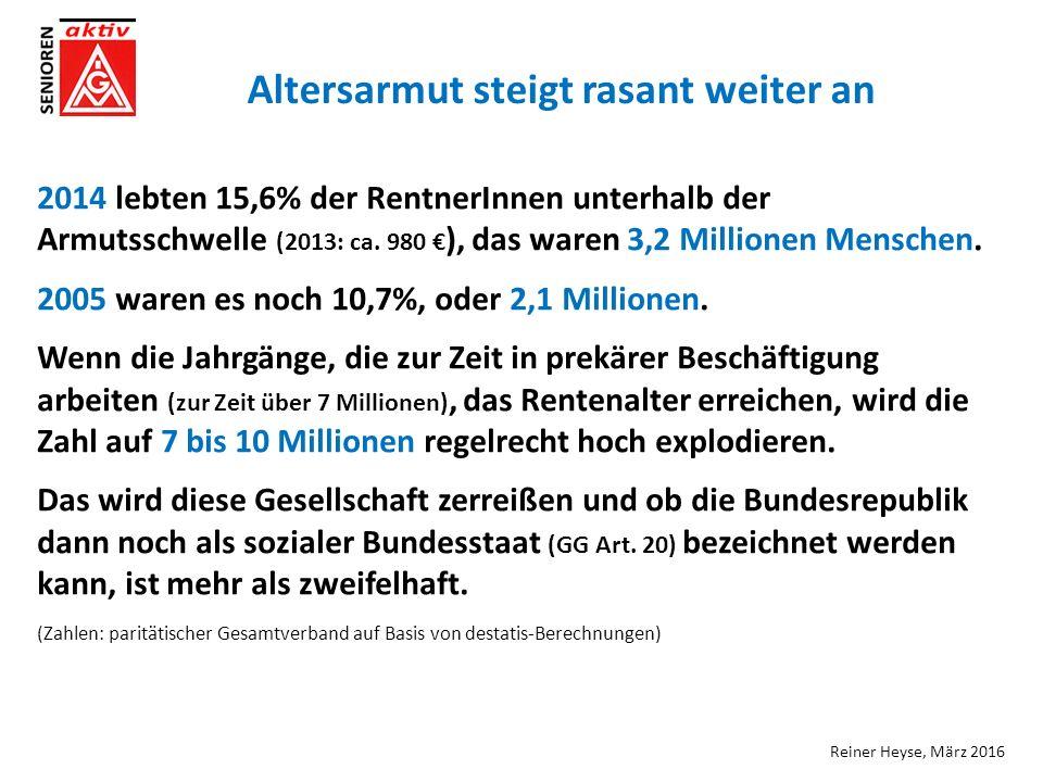 Altersarmut steigt rasant weiter an Reiner Heyse, März 2016 2014 lebten 15,6% der RentnerInnen unterhalb der Armutsschwelle (2013: ca.