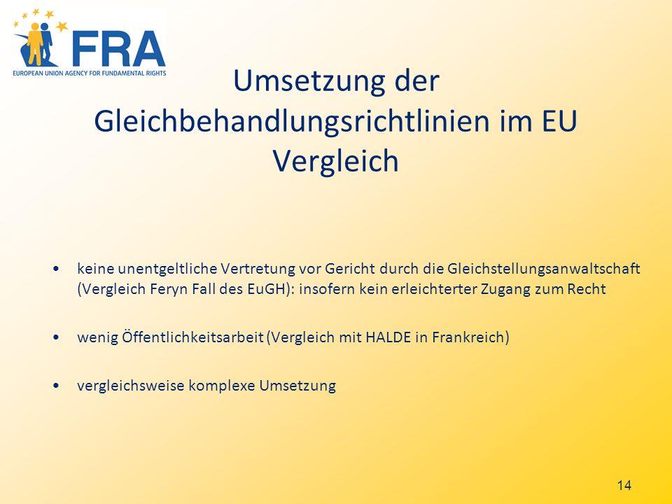 14 Umsetzung der Gleichbehandlungsrichtlinien im EU Vergleich keine unentgeltliche Vertretung vor Gericht durch die Gleichstellungsanwaltschaft (Vergl