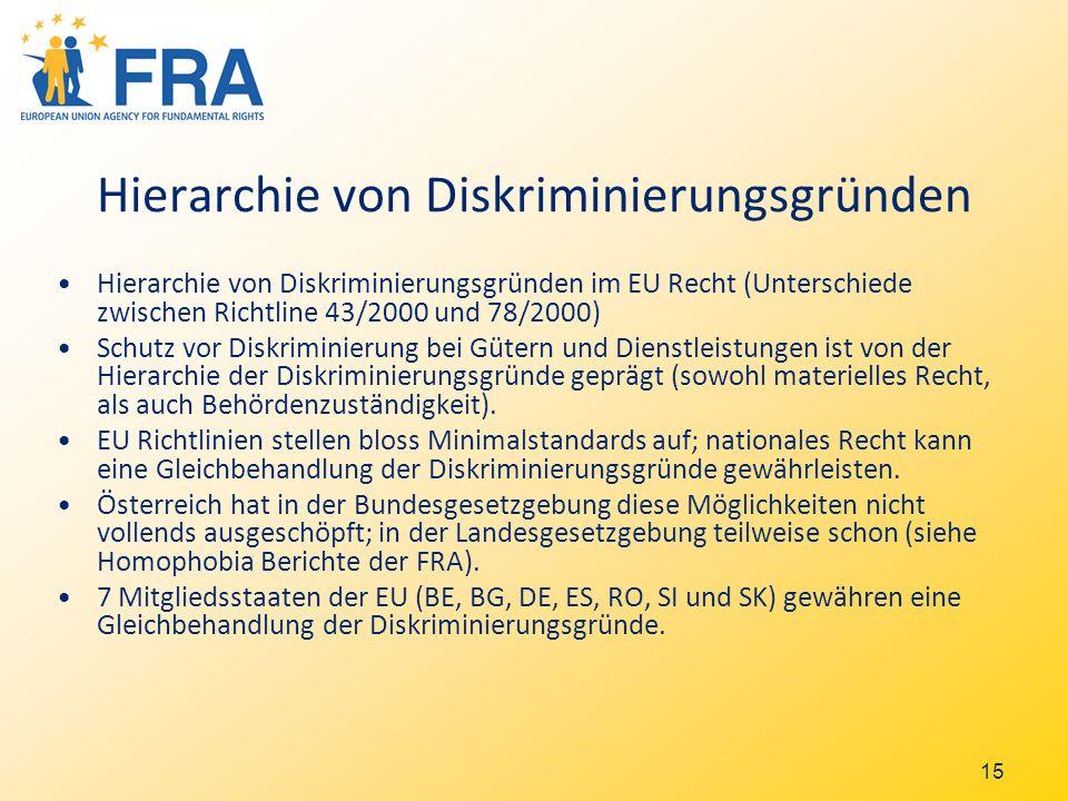 15 Hierarchie von Diskriminierungsgründen Hierarchie von Diskriminierungsgründen im EU Recht (Unterschiede zwischen Richtline 43/2000 und 78/2000) Schutz vor Diskriminierung bei Gütern und Dienstleistungen ist von der Hierarchie der Diskriminierungsgründe geprägt (sowohl materielles Recht, als auch Behördenzuständigkeit).
