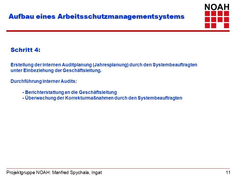 Projektgruppe NOAH: Manfred Spychala, Ingat 11 Schritt 4: Erstellung der internen Auditplanung (Jahresplanung) durch den Systembeauftragten unter Einbeziehung der Geschäftsleitung.