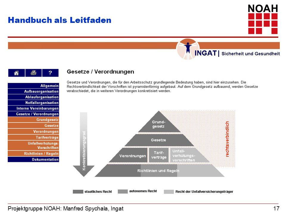 Projektgruppe NOAH: Manfred Spychala, Ingat 17 Handbuch als Leitfaden