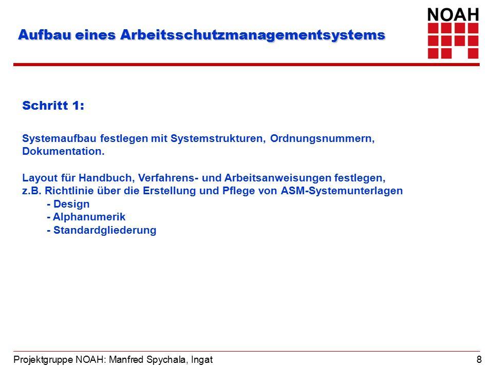 Projektgruppe NOAH: Manfred Spychala, Ingat 8 Aufbau eines Arbeitsschutzmanagementsystems Schritt 1: Systemaufbau festlegen mit Systemstrukturen, Ordnungsnummern, Dokumentation.